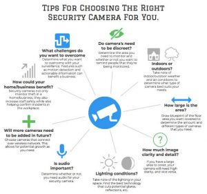 Tips-For-Choosing-The-Right-Secuirty-Camera